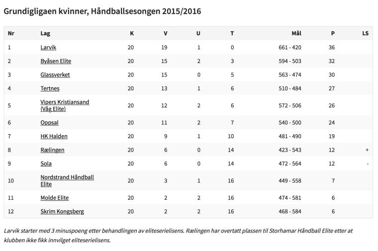 Skjermbilde 2016-04-06 kl. 10.47.38